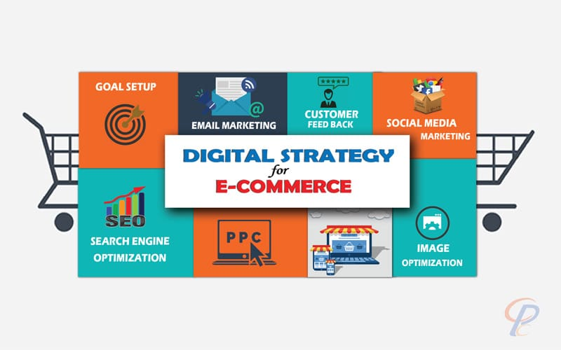 Digital marketing Strategy for eCommerce