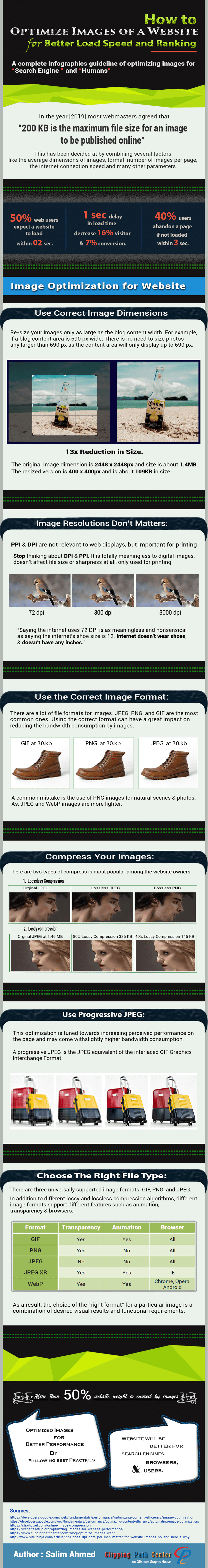 info-graphics Optimize Images of a Website